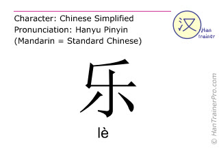 Chinese characters  ( le / lè ) with pronunciation (English translation: happy )
