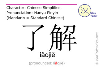 Chinese characters  ( liaojie / li&#259oji&#277 ) with pronunciation (English translation: to understand )