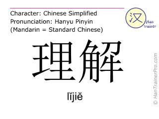 Chinese characters  ( lijie / lĭjiĕ ) with pronunciation (English translation: to understand )