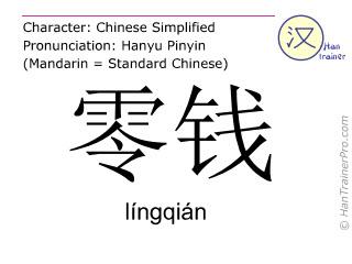 Chinesische Schriftzeichen  ( lingqian / língqián ) mit Aussprache (Deutsche Bedeutung: Wechselgeld )