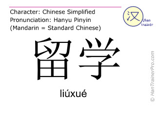 Chinese characters  ( liuxue / liúxué ) with pronunciation (English translation: to study abroad )