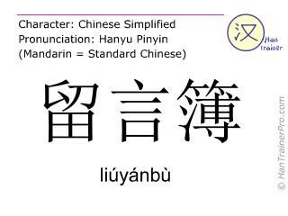 Caractère chinois  ( liuyanbu / liúyánbù ) avec prononciation (traduction française: livre d'or )