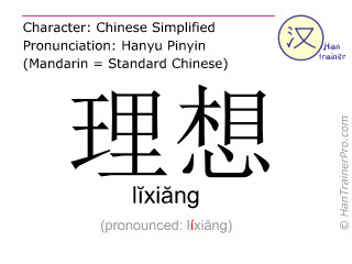 Chinese characters  ( lixiang / l&#301xi&#259ng ) with pronunciation (English translation: ideal )