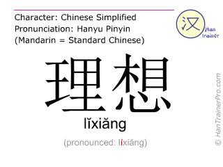 Caracteres chinos  ( lixiang / lĭxiăng ) con pronunciación (traducción española: ideal )