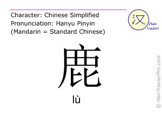 Chinese characters  ( lu / lù ) with pronunciation (English translation: deer )