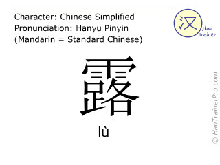 Chinese characters  ( lu / lù ) with pronunciation (English translation: <m>dew</m> )