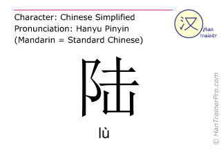 Chinese characters  ( lu / lù ) with pronunciation (English translation: land )