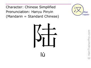 汉字  ( lu / lù ) 包括发音 (英文翻译: land )