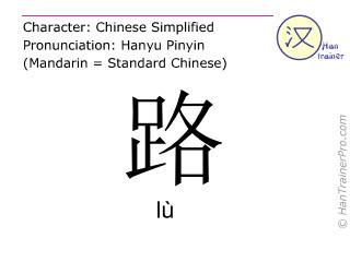 Caractère chinois  ( lu / lù ) avec prononciation (traduction française: route )