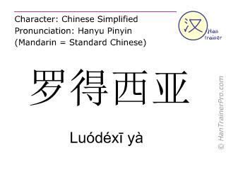 Chinese characters  ( Luodexi ya / Luódéxī yà ) with pronunciation (English translation: Rhodesia )