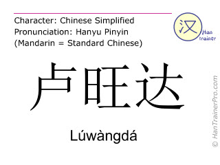 Chinese characters  ( Luwangda / Lúwàngdá ) with pronunciation (English translation: Rwanda )