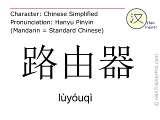 Chinesische Schriftzeichen  ( luyouqi / lùyóuqì ) mit Aussprache (Deutsche Bedeutung: Router )