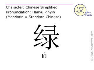汉字  ( lü / l&#476 ) 包括发音 (英文翻译: green )