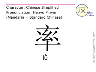 Chinese characters  ( lü / lǜ ) with pronunciation (English translation: rate )