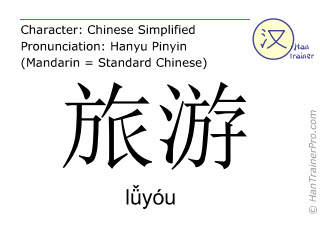 Chinese characters  ( lüyou / lǚyóu ) with pronunciation (English translation: tourism )