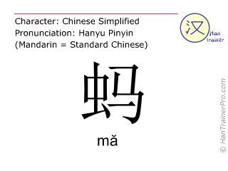 Chinesische Schriftzeichen  ( ma / mă ) mit Aussprache (Deutsche Bedeutung: Ameise )