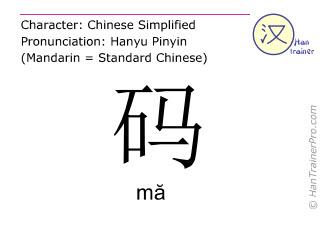 Chinesische Schriftzeichen  ( ma / mă ) mit Aussprache (Deutsche Bedeutung: Ziffer )