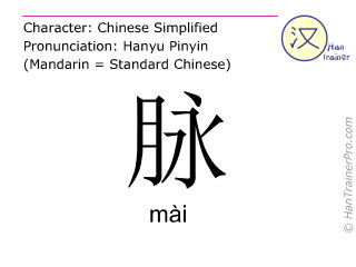 Chinese characters  ( mai / mài ) with pronunciation (English translation: <m>pulse</m> )