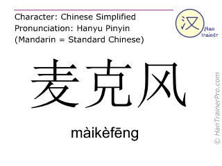 Chinese characters  ( maikefeng / màikèfēng ) with pronunciation (English translation: microphone )