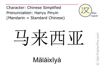 Chinese characters  ( Malaixiya / Măláixīyà ) with pronunciation (English translation: Malaysia )