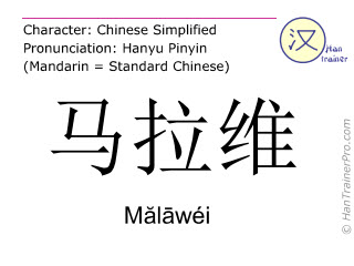 Chinese characters  ( Malawei / Mălāwéi ) with pronunciation (English translation: Malawi )