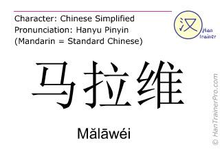 Caractère chinois  ( Malawei / Mălāwéi ) avec prononciation (traduction française: Malawi )