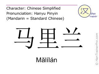 Caractère chinois  ( Malilan / Mălílán ) avec prononciation (traduction française: Maryland )