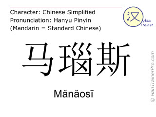 Chinese characters  ( Manaosi / M&#259n&#259os&#299 ) with pronunciation (English translation: Manaus )