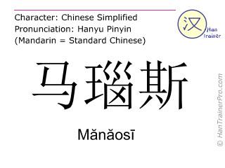 Caracteres chinos  ( Manaosi / Mănăosī ) con pronunciación (traducción española: Manaus )