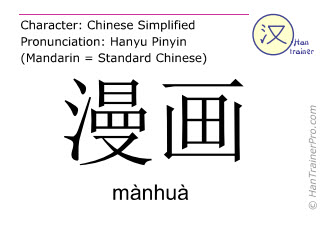 Caracteres chinos  ( manhua / mànhuà ) con pronunciación (traducción española: caricatura )