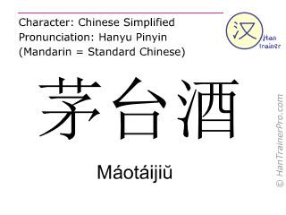 Chinesische Schriftzeichen  ( Maotaijiu / Máotáijiŭ ) mit Aussprache (Deutsche Bedeutung: Maotai )