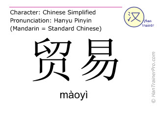Chinese characters  ( maoyi / màoyì ) with pronunciation (English translation: trade )