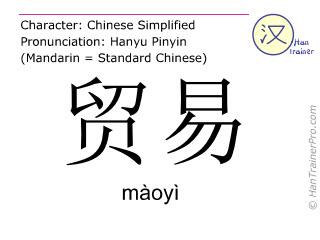 Caracteres chinos  ( maoyi / màoyì ) con pronunciación (traducción española: comercio )