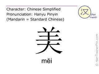 Chinesische Schriftzeichen  ( mei / mĕi ) mit Aussprache (Deutsche Bedeutung: Schönheit )