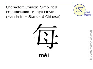 Chinese characters  ( mei / mĕi ) with pronunciation (English translation: every )