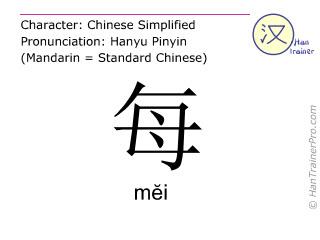 Caracteres chinos  ( mei / mĕi ) con pronunciación (traducción española: cada )