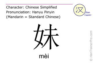 汉字  ( mei / mèi ) 包括发音 (英文翻译: younger sister )