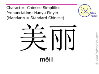 Chinese characters  ( meili / m&#277ilì ) with pronunciation (English translation: beautiful )
