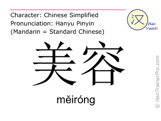 Chinese characters  ( meirong / m&#277iróng ) with pronunciation (English translation: beauty )