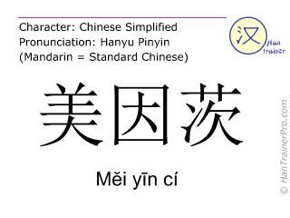 Caracteres chinos  ( Mei yin ci / Mĕi yīn cí ) con pronunciación (traducción española: Maguncia )