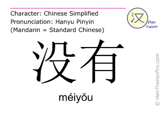 Chinese character meiyou ( méiy&#335u ) with pronunciation (English translation: to have not )