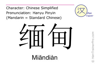 Chinese characters  ( Miandian / Miăndiàn ) with pronunciation (English translation: Myanmar )