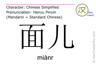 Chinese characters  ( mianr / miànr ) with pronunciation (English translation: cover )