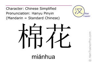 Caractère chinois  ( mianhua / miánhua ) avec prononciation (traduction française: coton )