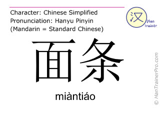 Chinese characters  ( miantiao / miàntiáo ) with pronunciation (English translation: noodles )