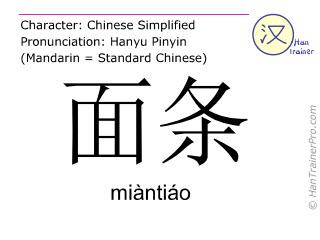 Caractère chinois  ( miantiao / miàntiáo ) avec prononciation (traduction française: nouille )