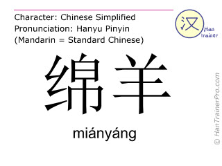 Chinese characters  ( mianyang / miányáng ) with pronunciation (English translation: sheep )