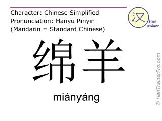 Caracteres chinos  ( mianyang / miányáng ) con pronunciación (traducción española: oveja )
