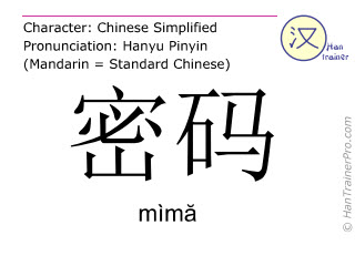Chinese characters  ( mima / mìm&#259 ) with pronunciation (English translation: password )