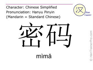 汉字  ( mima / mìmă ) 包括发音 (英文翻译: password )